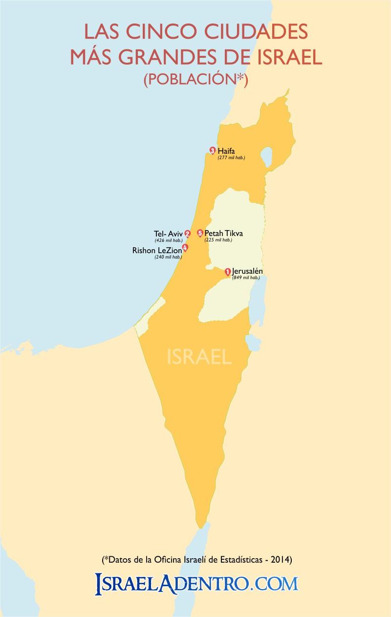 Mapa de Israel - Cinco ciudades más grandes